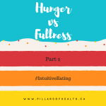 Learning to Become an Intuitive Eater – Hunger and Fullness Part 2