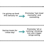 Breaking the Diet Cycle