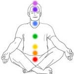 Understanding Chakras